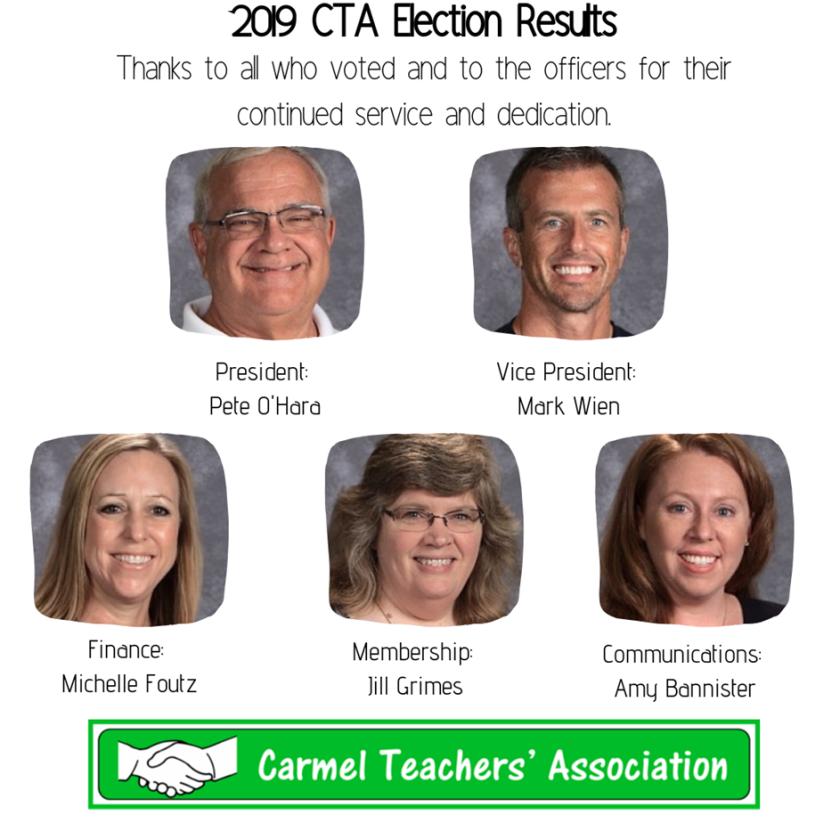 Board Member Elrction Results