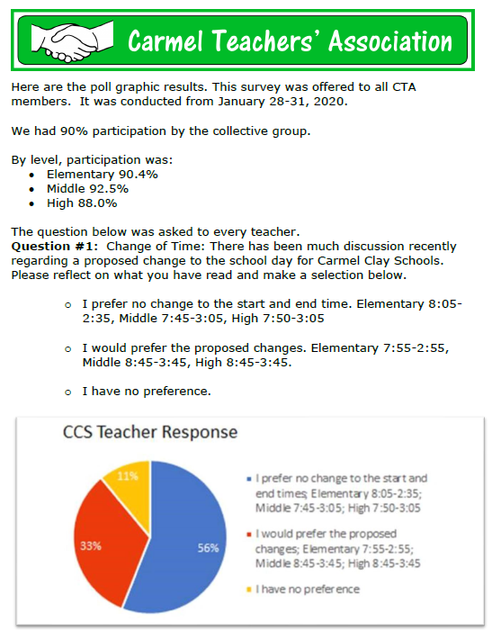 Length of Day Survey p1