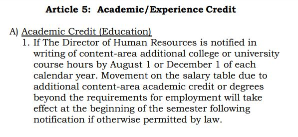 Academic Credit contract